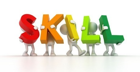 Which is the best skill to learn in teenage? - Quora